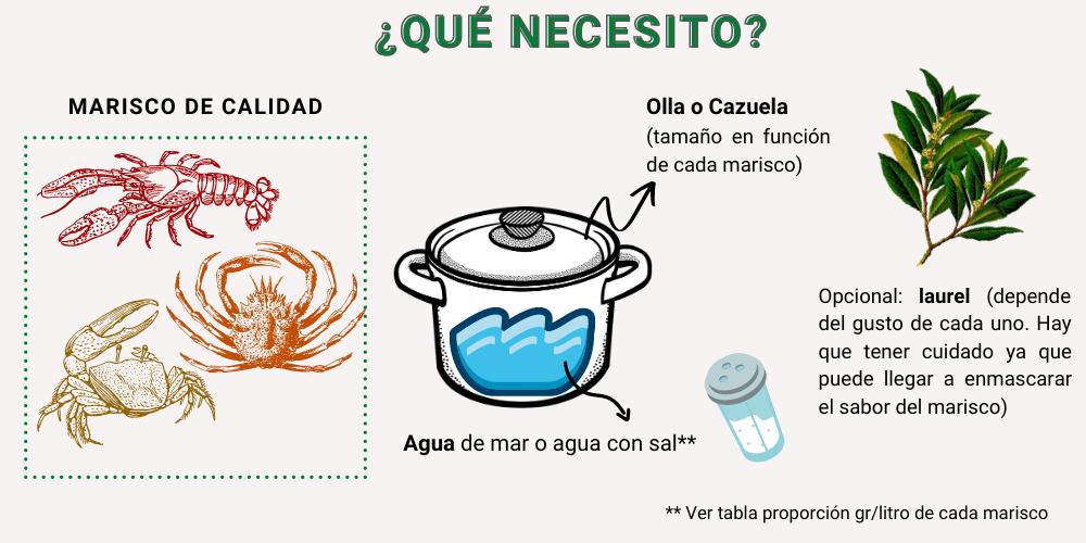 Como Cocer Marisco Gallego